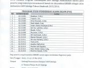 PENGUMUMAN LOLOS SELEKSI TAHAP 1 MAHASISWA BARU PROGRAM PASCASARJANA IAIN SALATIGA TAHUN 2015